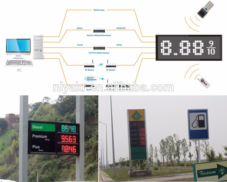 led gas price sign external installation