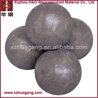 High wear-resistant iron ore mill grinding media ball