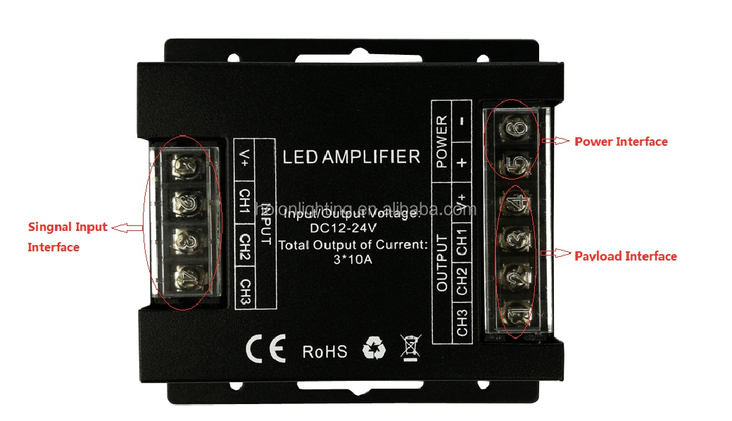 CE ROHS RF 3*10A 360W 720W RGB 12V Strip Amplifier