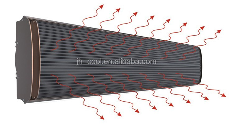 Popular Model!!! Radiant Ceramic Heating element Infared <strong>Heater</strong> 1500W