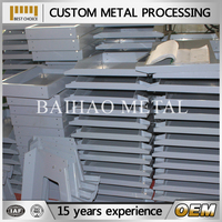 high demand rubber products, galvanized sheet metal fabrication