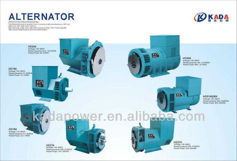 Governor Control Jet Generator Set