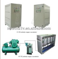 Oxygen generator for aquarium fish/aquaculture equipment