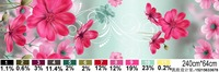 100% wonderful polyester pigment printing hometextail fabric