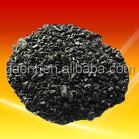 Minerals Metallurgy Ferro Silicon Iron Silicon