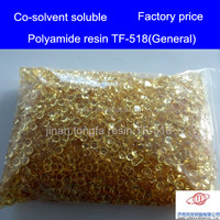 Best price co-solvent and alcohol soluble polyamide resin
