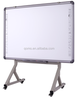 portable finger touch interactive whiteboard, smart class touch screen whiteboard