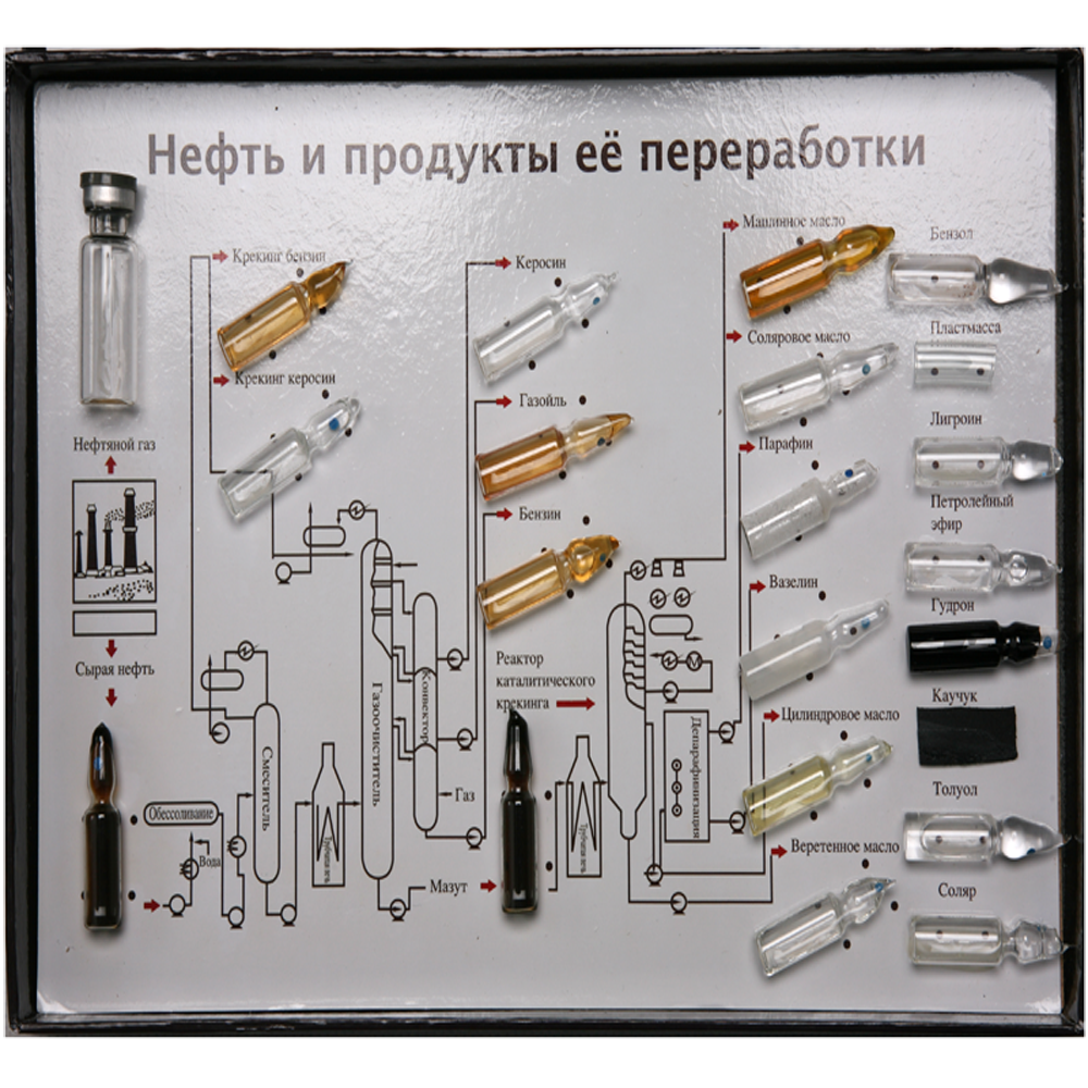 Lab Use Equipment Gas Spectrum Tubes
