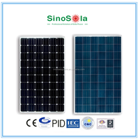 Mono/Poly Crystalline Silicon 250W Solar Panel PV Module Approved by TUV/IEC/CE/CEC