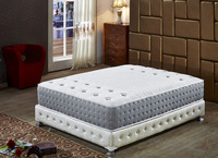 Spring mattress, Memory foam, Home furniture