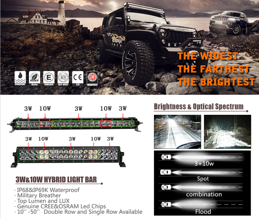 IP69K waterproof super bright wholesale 20 inch hybrid slim off road led light bar