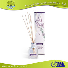 Customized air fragrance manufacturer