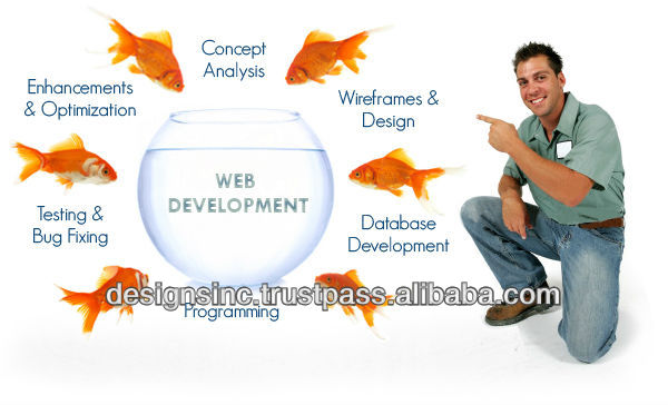 Outsourcing web design and development