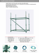 galvanized painted cuplock and kwikstage system scaffolding