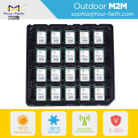 F8913 Medical M2M Wireless Zigbee module gateway for Medical Application
