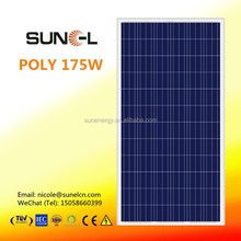 LDK 175W polycrystalline solar pv panel STOCK near to YIWU