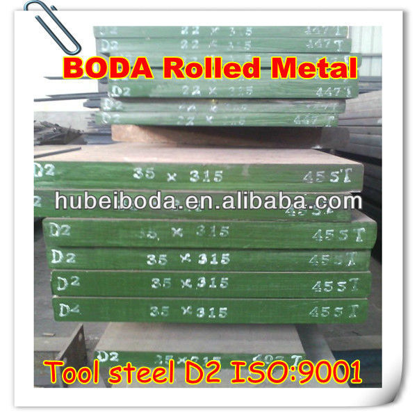 cold rolled mould material plan