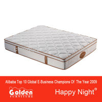 Soft Shell Fabric Far Infrared Negative Ion Mattress (8862#)