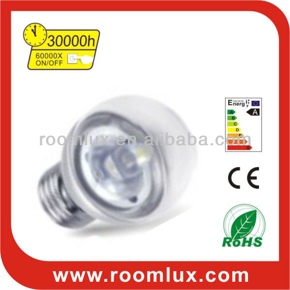 LED globe light 1w