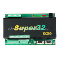 Super32-L202 SCADA Modbus RTU Automation Control Oil And Gas