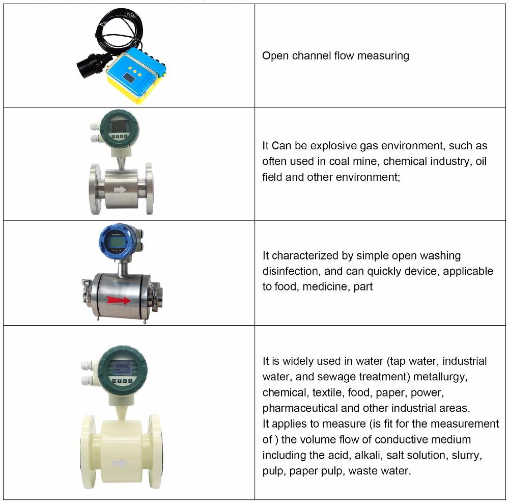 Salt Water Flow Meter