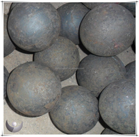 ISO9001 approved 20mm forged steel balls for ball mills