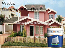 Emulsion paint formulation waterproof concrete glossy coating