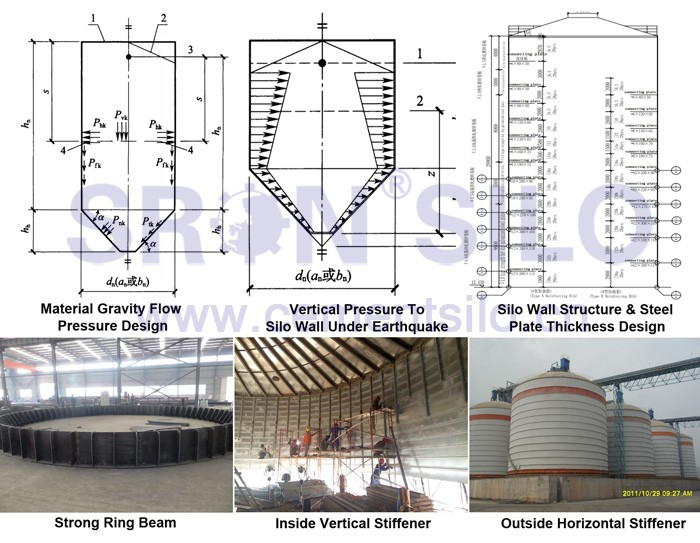 2017 New design cement silo and fly ash silo concrete on cement plant