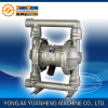 Air operated diaphragm pump, Cast iron/Stainless steel pumps, QBK series