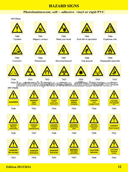 Hazard Sign IMO Symbols