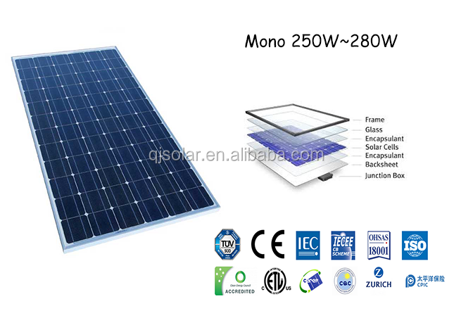 China pv supplier 250~290w Mono semi flexible solar <strong>panel</strong>