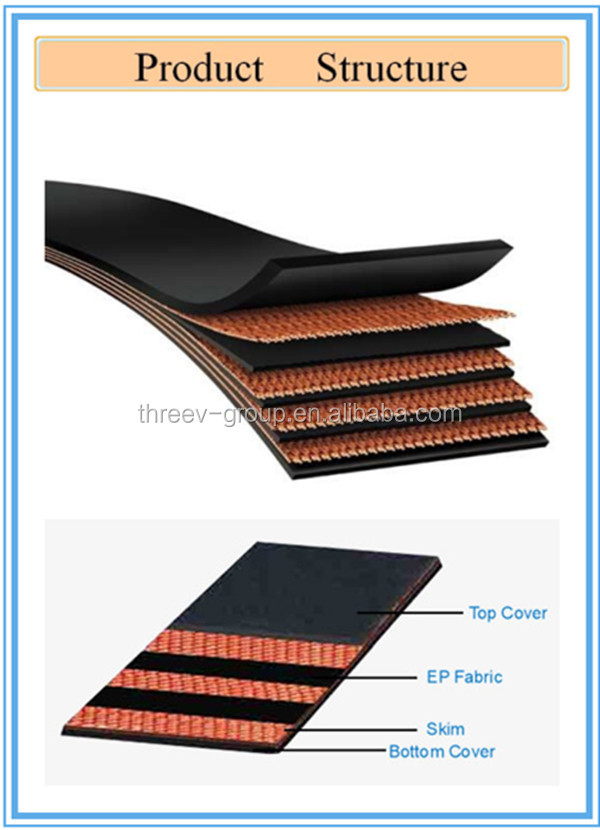 High Temperature Resistance Belt