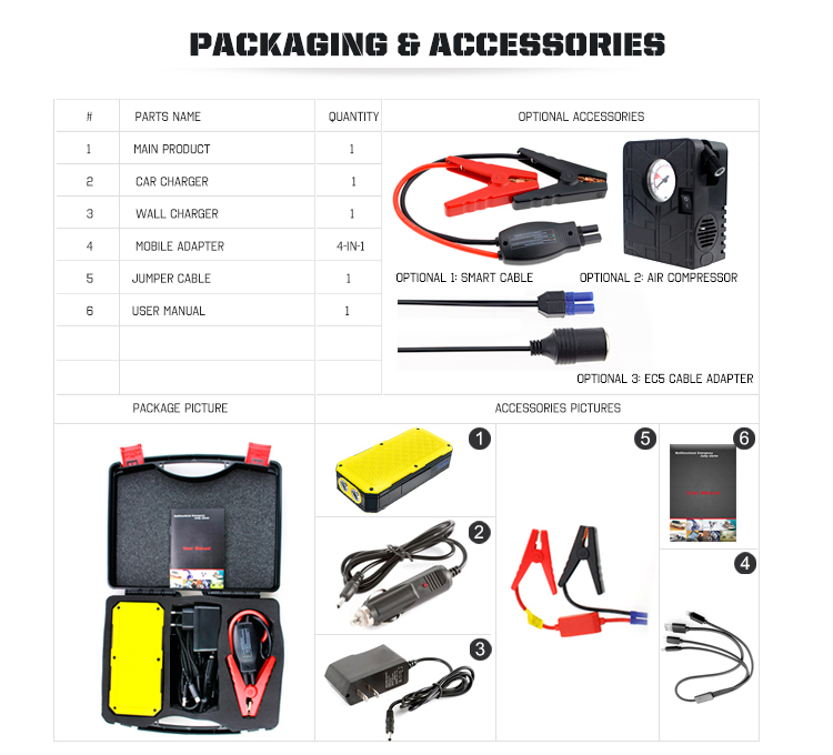 Factory delivery price 12v emergency multi-function portable jump starter