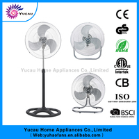 Best Sale 18 Inch Industrial Fan