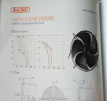 Alternating current asynchronous external rotor motor (YWF4D-350)