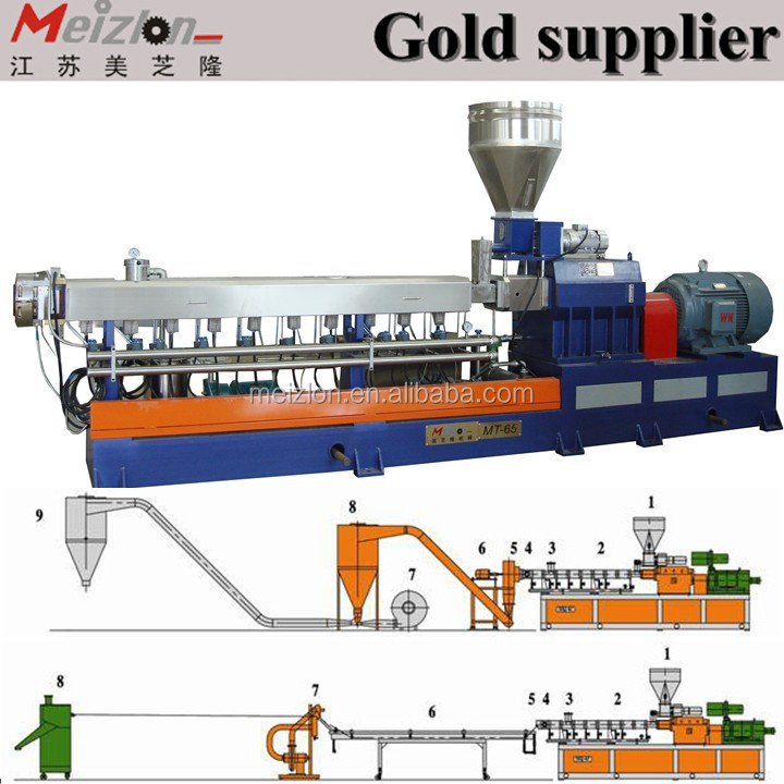 injection molding machine price/cost of plastic crusher machine/plastic filament extruding machine