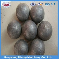 forged steel ball for mine,cement and power plant china factory