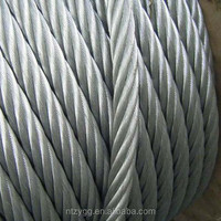 China manufacturer hs code wire rope sling material