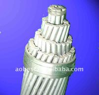 China Gold Supplier Factory Price AAC OVERHEAD CABLE CONDUCDOR ASTM BS DIN IEC standard (All Aluminum Conductor)