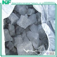 High Carbon Low Sulphur Met / Metallurgical Coke used for Casting Ferro Alloy