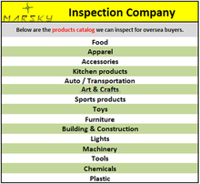Factory inspection / factory evaluation / Quality Slogan