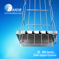 Slotted Wave Wire Mesh Cable Tray with UL