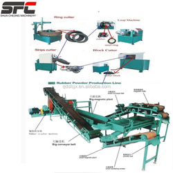 Semi automatic Used Tires Processing Equipment / Tire Recycling Equipment Prices / Waste Tire Recycling Rubber Powder Machine
