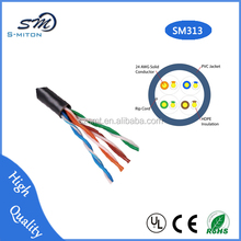 RJ45 types of cables used in networking made in china