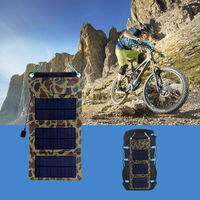 Hot sale flexible solar panel backpack for iPhone, iPad and other portable devices