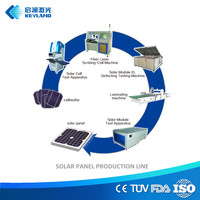 PV solar module making / production line with solar cell testing machine / equipment