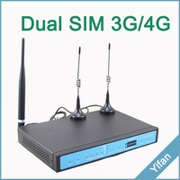 YF360D Series dual sim card terminal device provides large data transmission cellular router