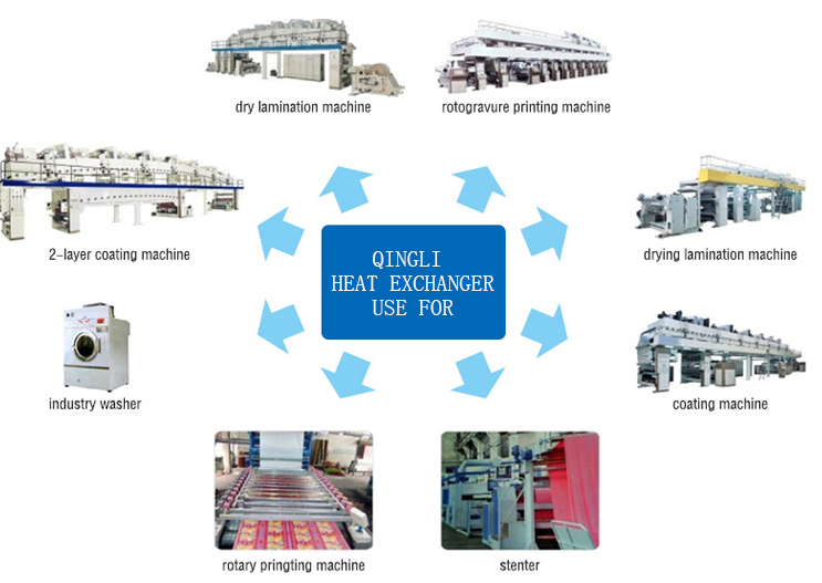Customized Dryer Steam Coil Heat Exchanger for Washing Machine