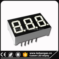 mini led display
