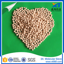 High Quality with Good Price 3A Zeolite